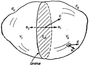 каким знаком в физике обозначается объем